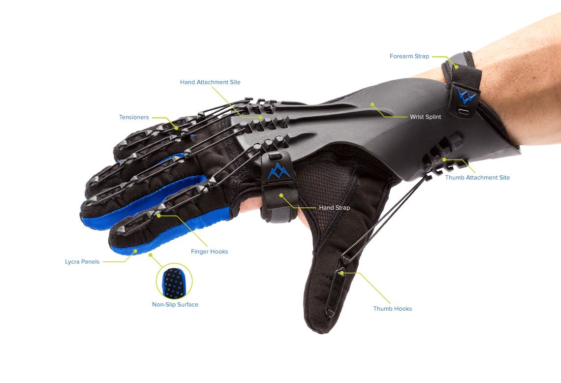Saebo Glove Features