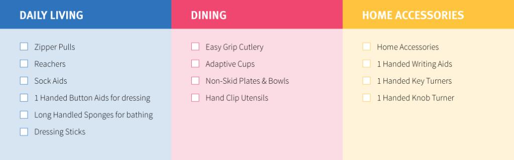 adaptive-equipment-checklist