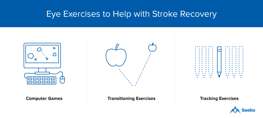 Eye Exercises to Help with Stroke Recovery