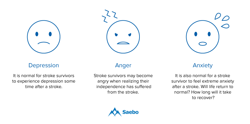 What to Expect when Recovering from a Stroke | Saebo