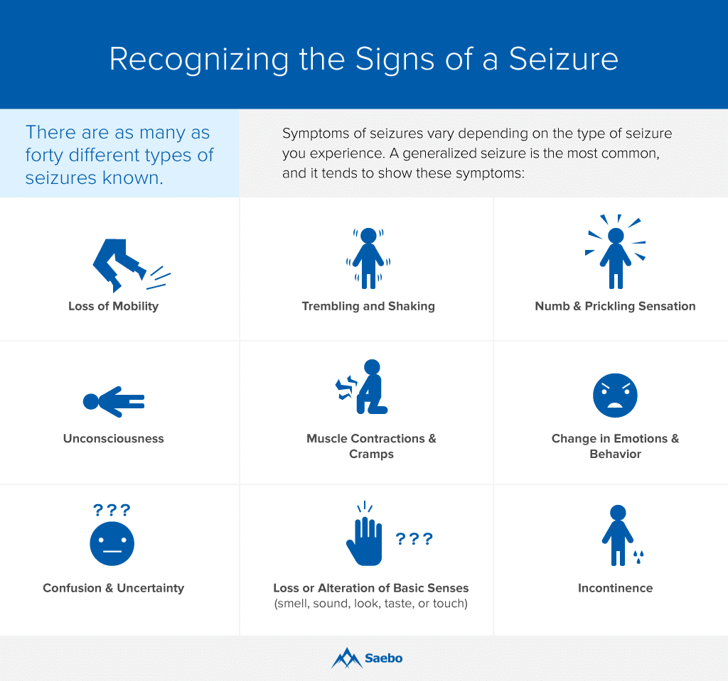 The Relationship Between Seizures and Strokes | Saebo