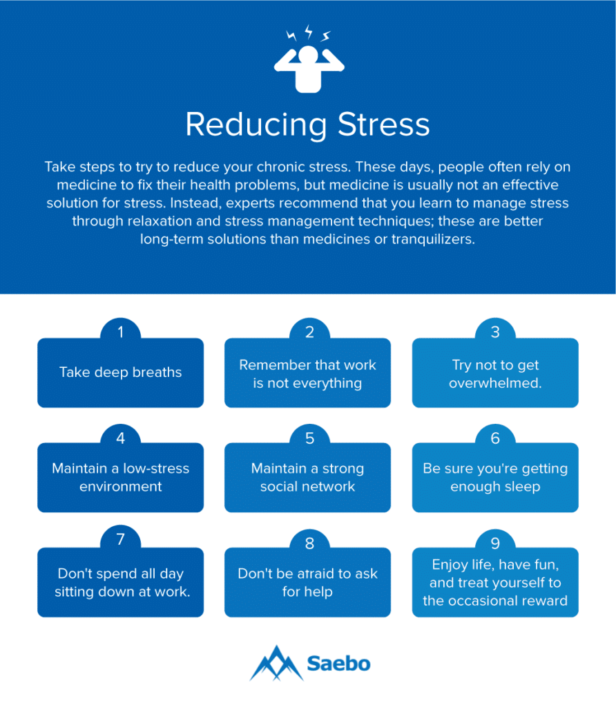 Stress and Strokes: What You Need to Know | Saebo